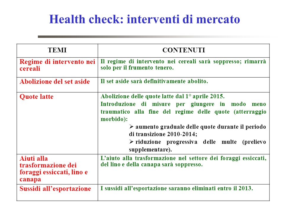 Health check: interventi di mercato