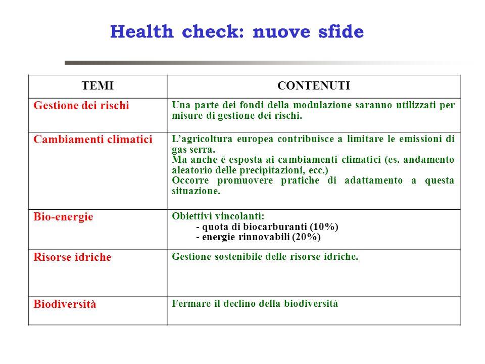 Health check: nuove sfide