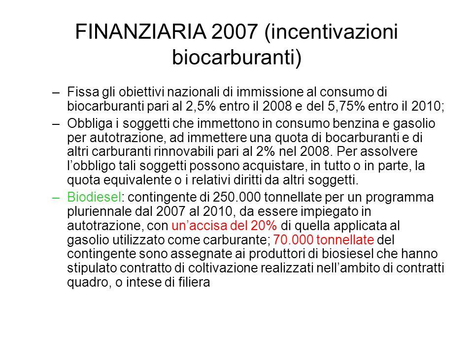 FINANZIARIA 2007 (incentivazioni biocarburanti)