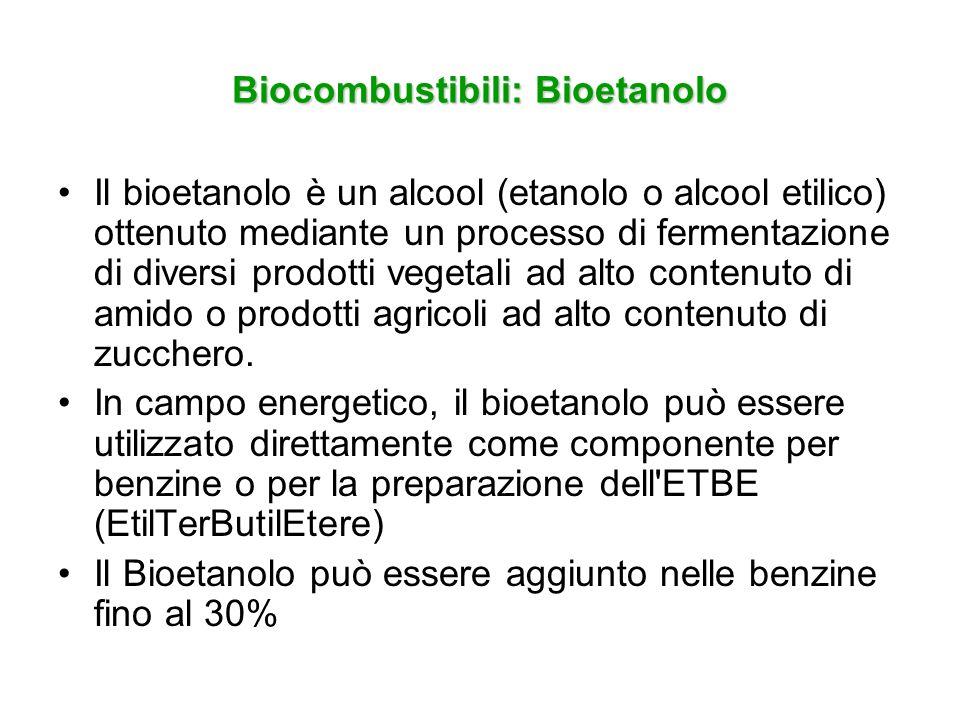 Biocombustibili: Bioetanolo