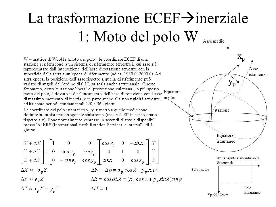 La trasformazione ECEFinerziale 1: Moto del polo W