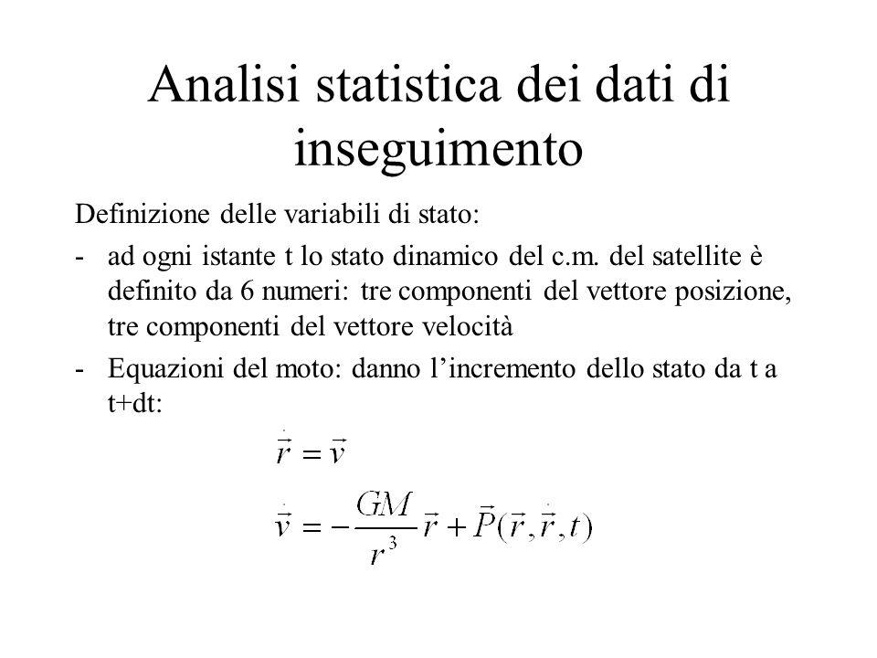 Analisi statistica dei dati di inseguimento