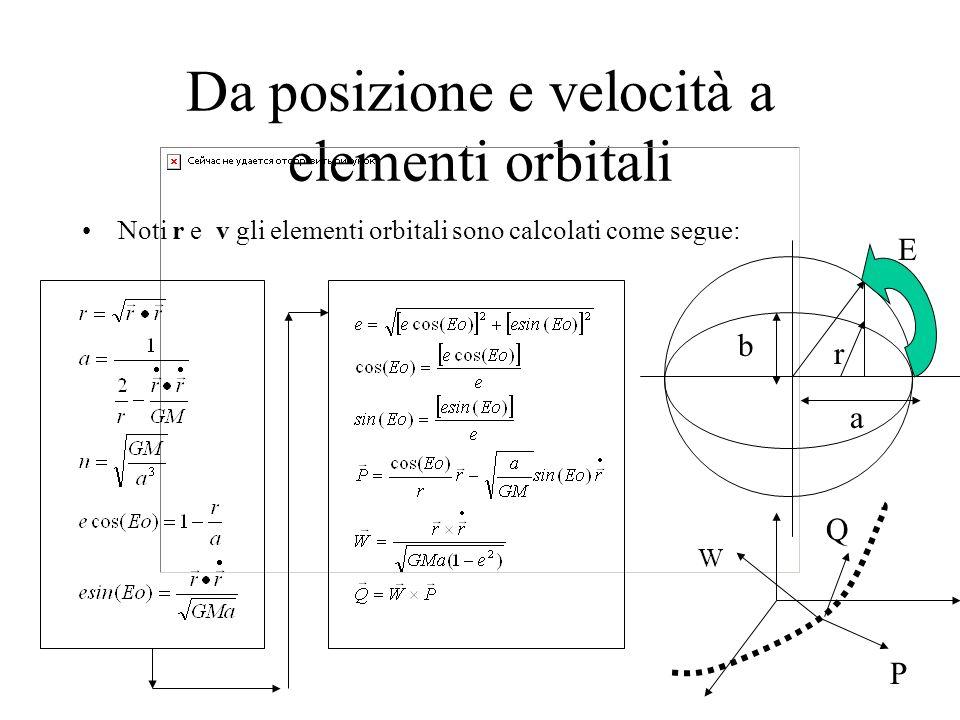 Da posizione e velocità a elementi orbitali