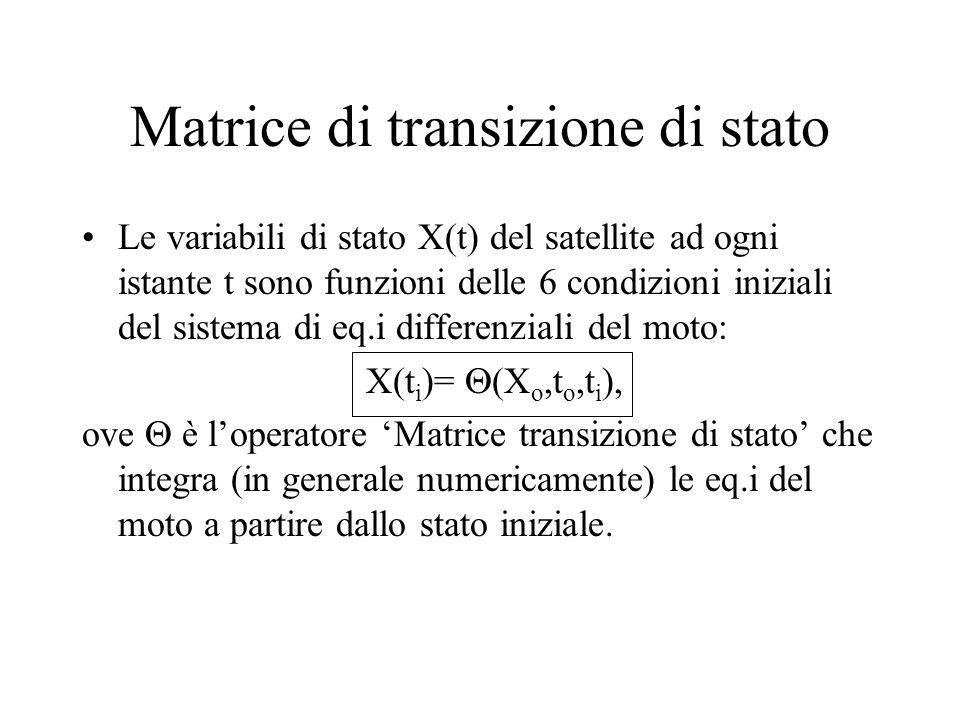 Matrice di transizione di stato
