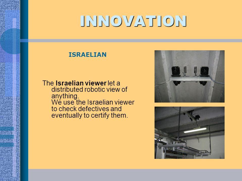 INNOVATION ISRAELIAN.