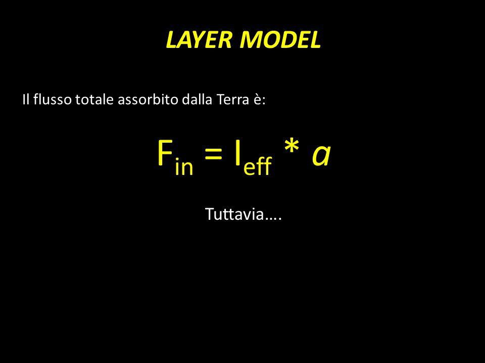 Fin = Ieff * a LAYER MODEL Tuttavia….