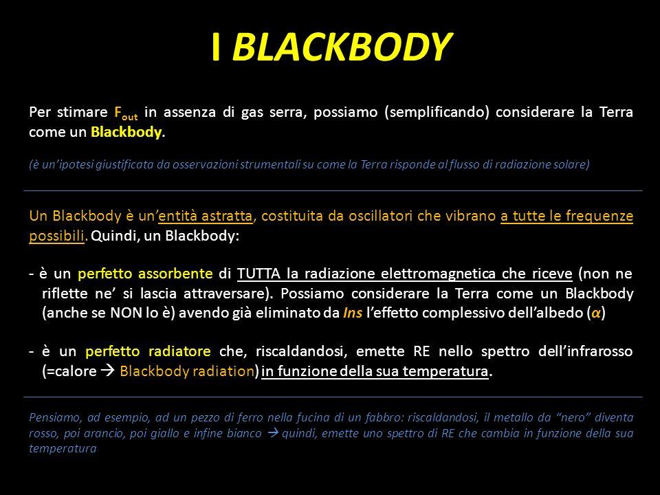 I BLACKBODYPer stimare Fout in assenza di gas serra, possiamo (semplificando) considerare la Terra come un Blackbody.