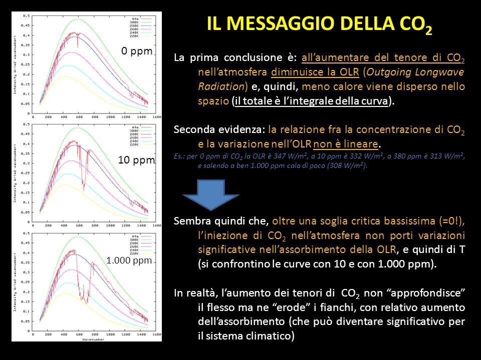 IL MESSAGGIO DELLA CO2