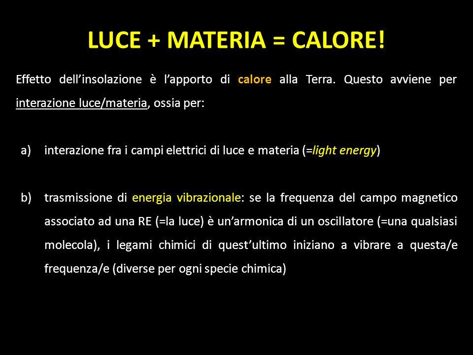 LUCE + MATERIA = CALORE!Effetto dell'insolazione è l'apporto di calore alla Terra. Questo avviene per interazione luce/materia, ossia per: