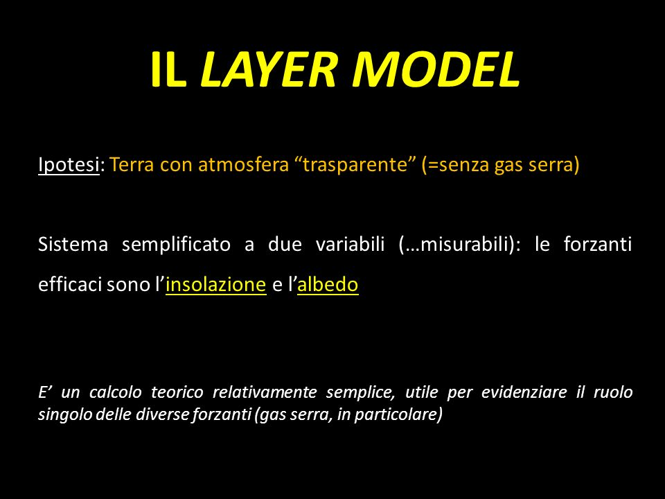IL LAYER MODEL Ipotesi: Terra con atmosfera trasparente (=senza gas serra)