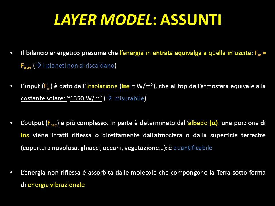 LAYER MODEL: ASSUNTI
