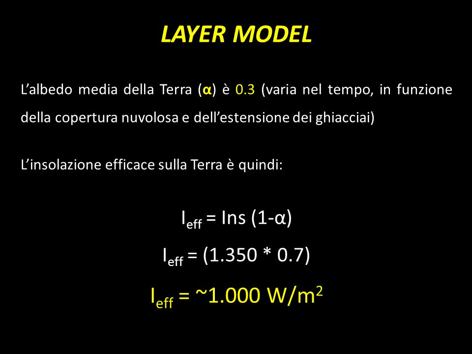 LAYER MODEL Ieff = ~1.000 W/m2 Ieff = Ins (1-α) Ieff = (1.350 * 0.7)