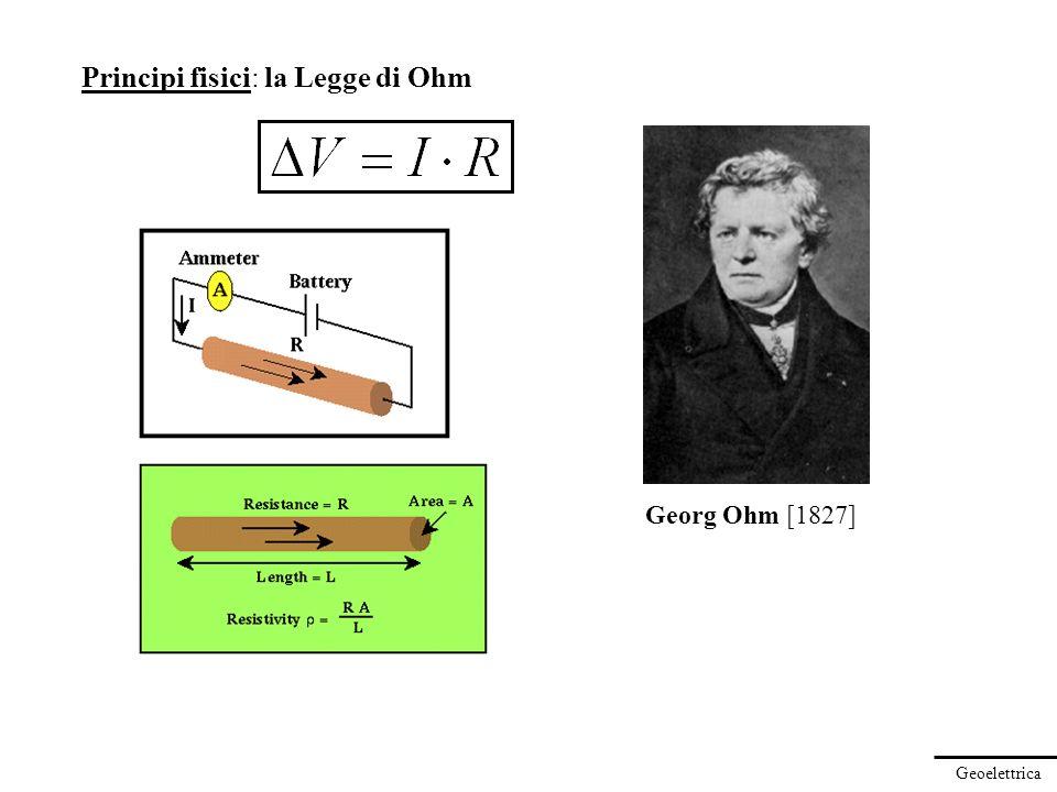 Principi fisici: la Legge di Ohm