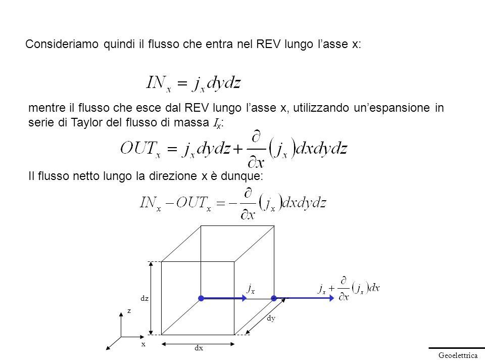 Consideriamo quindi il flusso che entra nel REV lungo l'asse x: