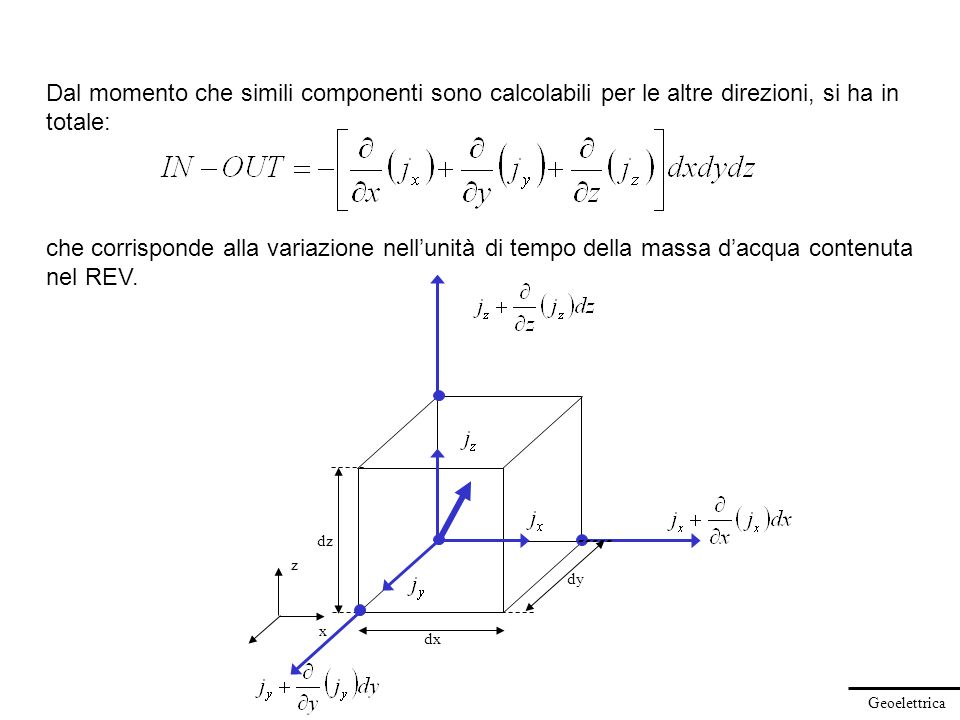 Dal momento che simili componenti sono calcolabili per le altre direzioni, si ha in totale:
