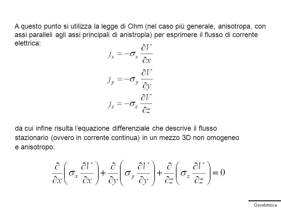 A questo punto si utilizza la legge di Ohm (nel caso più generale, anisotropa, con assi paralleli agli assi principali di anistropia) per esprimere il flusso di corrente elettrica: