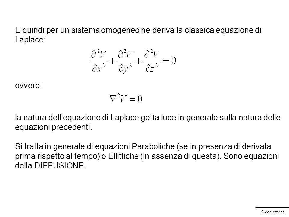 E quindi per un sistema omogeneo ne deriva la classica equazione di Laplace: