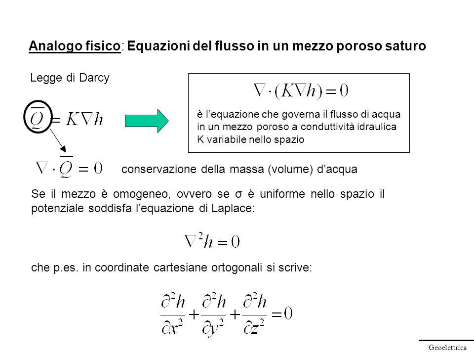 Analogo fisico: Equazioni del flusso in un mezzo poroso saturo