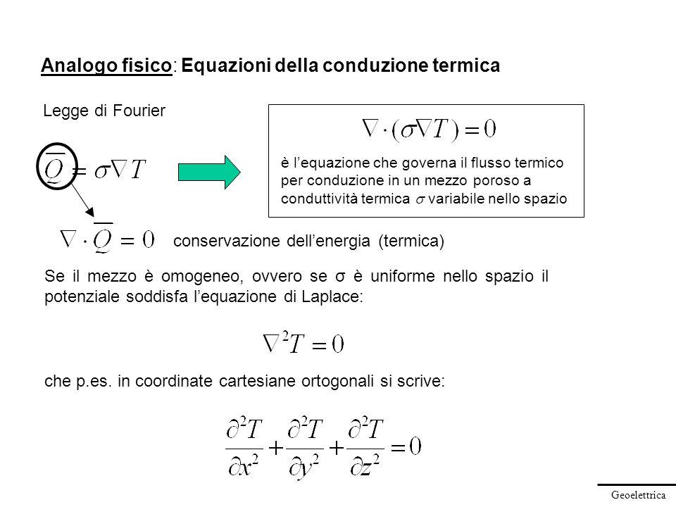 Analogo fisico: Equazioni della conduzione termica
