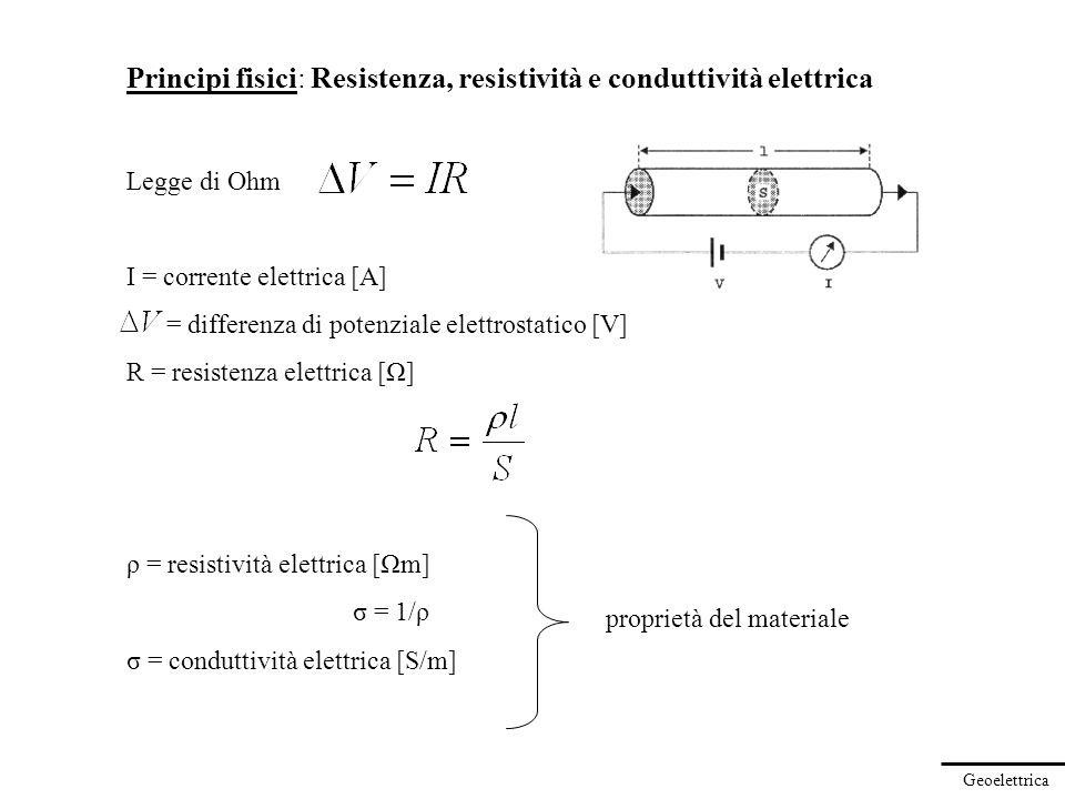 Principi fisici: Resistenza, resistività e conduttività elettrica