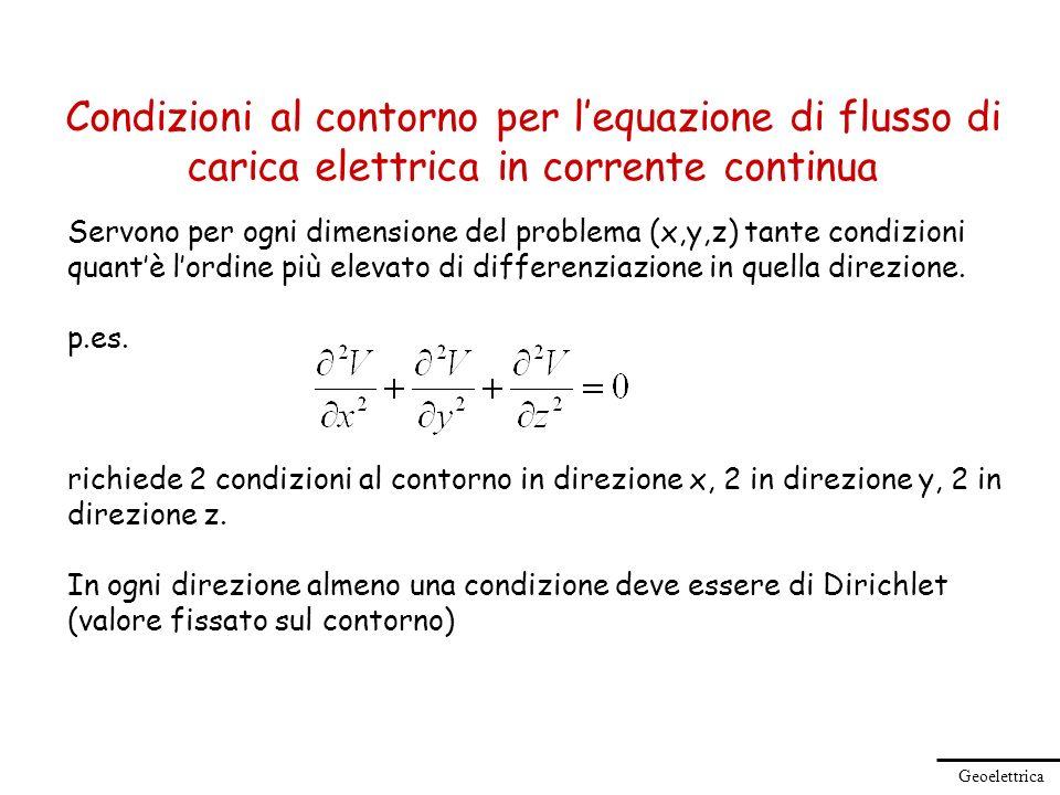 Condizioni al contorno per l'equazione di flusso di carica elettrica in corrente continua
