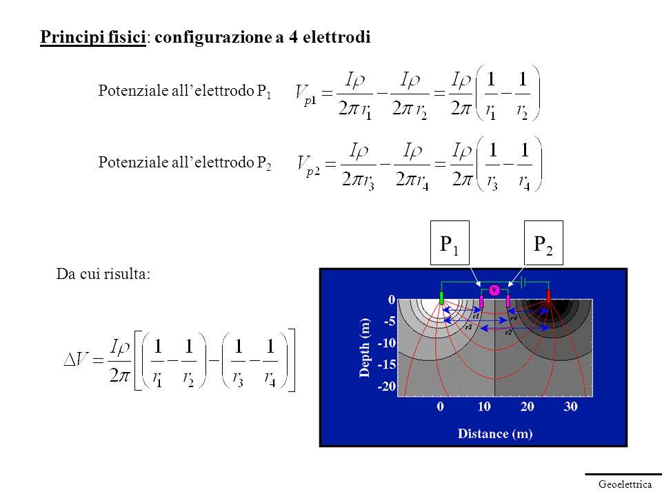 P1 P2 Principi fisici: configurazione a 4 elettrodi