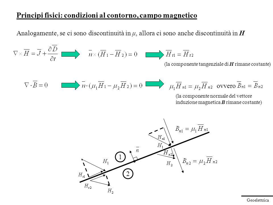 Principi fisici: condizioni al contorno, campo magnetico