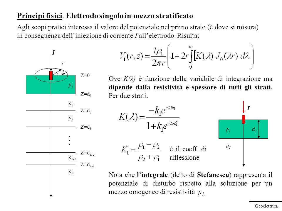Principi fisici: Elettrodo singolo in mezzo stratificato
