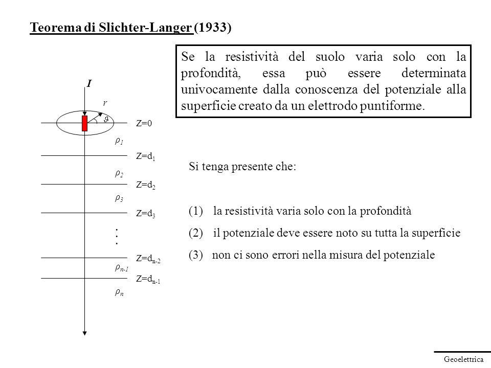 Teorema di Slichter-Langer (1933)