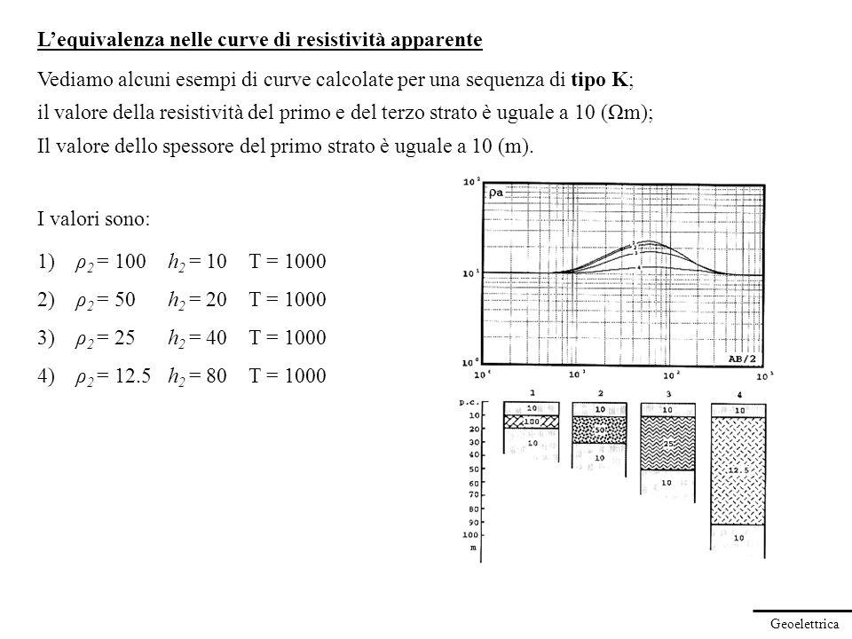 L'equivalenza nelle curve di resistività apparente
