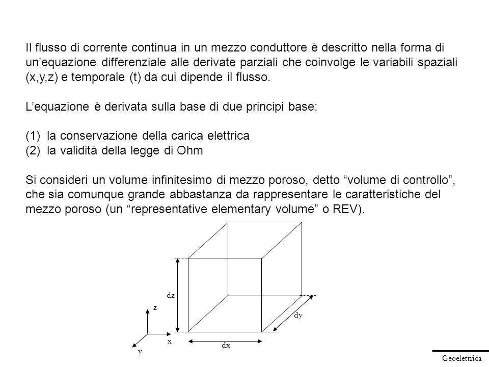 L'equazione è derivata sulla base di due principi base: