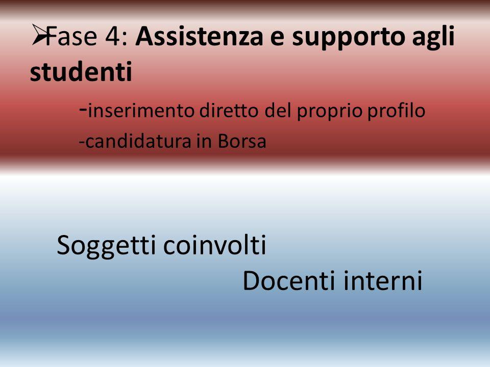 Fase 4: Assistenza e supporto agli studenti