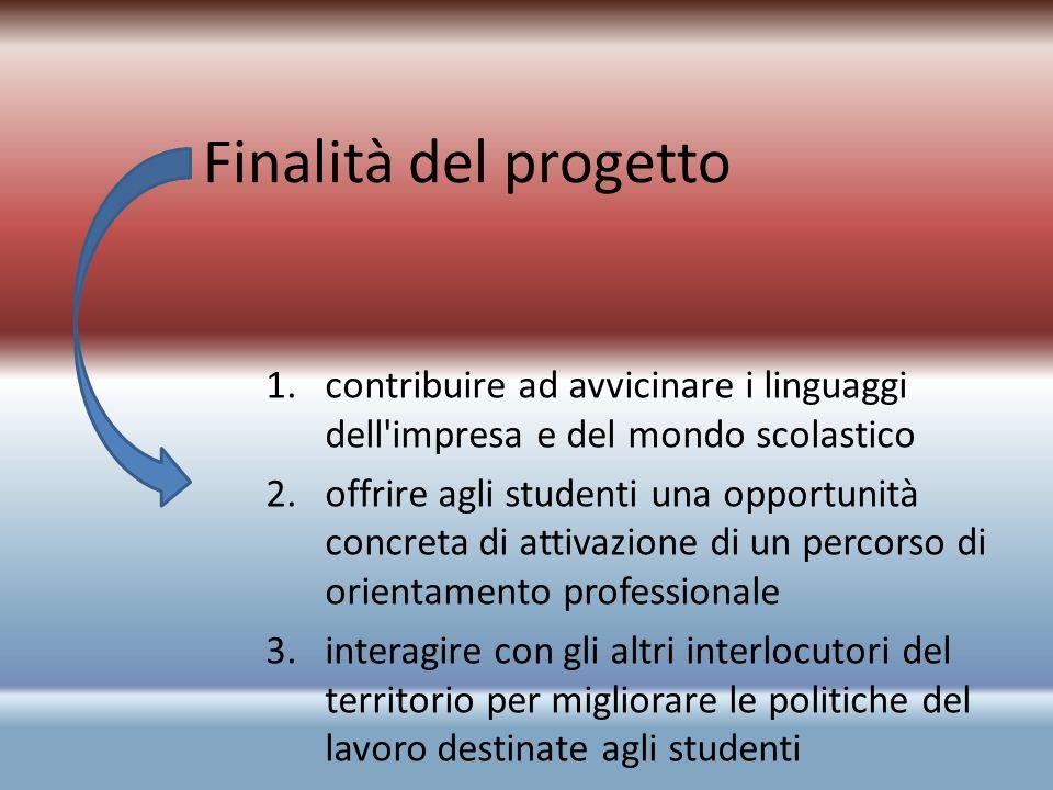 Finalità del progetto contribuire ad avvicinare i linguaggi dell impresa e del mondo scolastico.