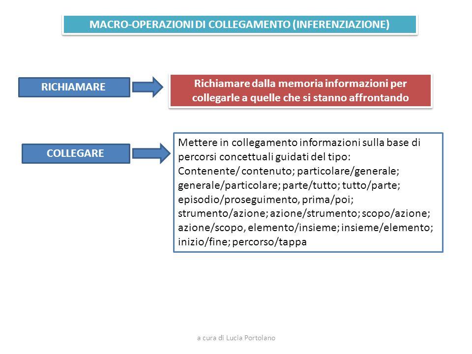 MACRO-OPERAZIONI DI COLLEGAMENTO (INFERENZIAZIONE)