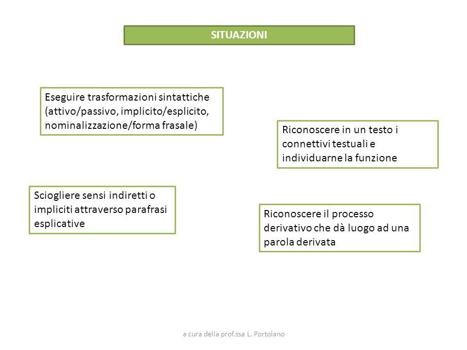 a cura della prof.ssa L. Portolano