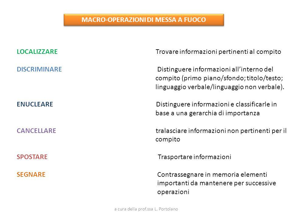 MACRO-OPERAZIONI DI MESSA A FUOCO