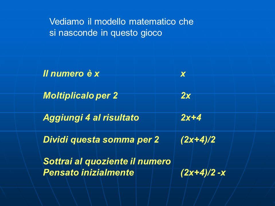 Vediamo il modello matematico che