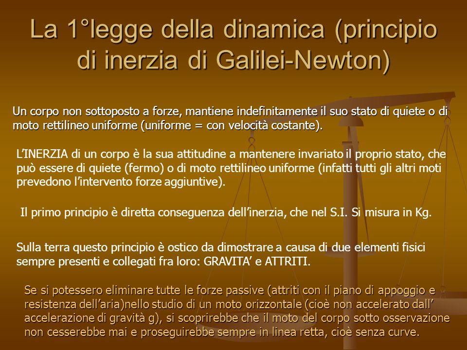 La 1°legge della dinamica (principio di inerzia di Galilei-Newton)