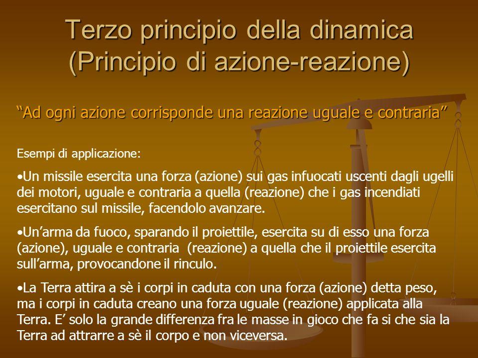 Terzo principio della dinamica (Principio di azione-reazione)
