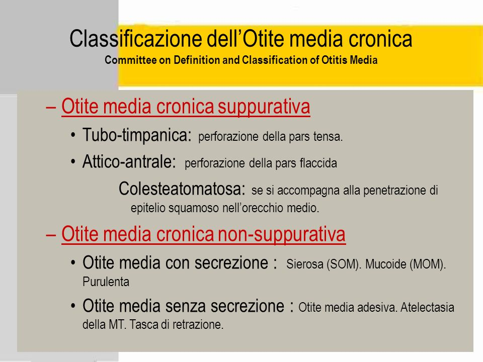Classificazione dell'Otite media cronica Committee on Definition and Classification of Otitis Media