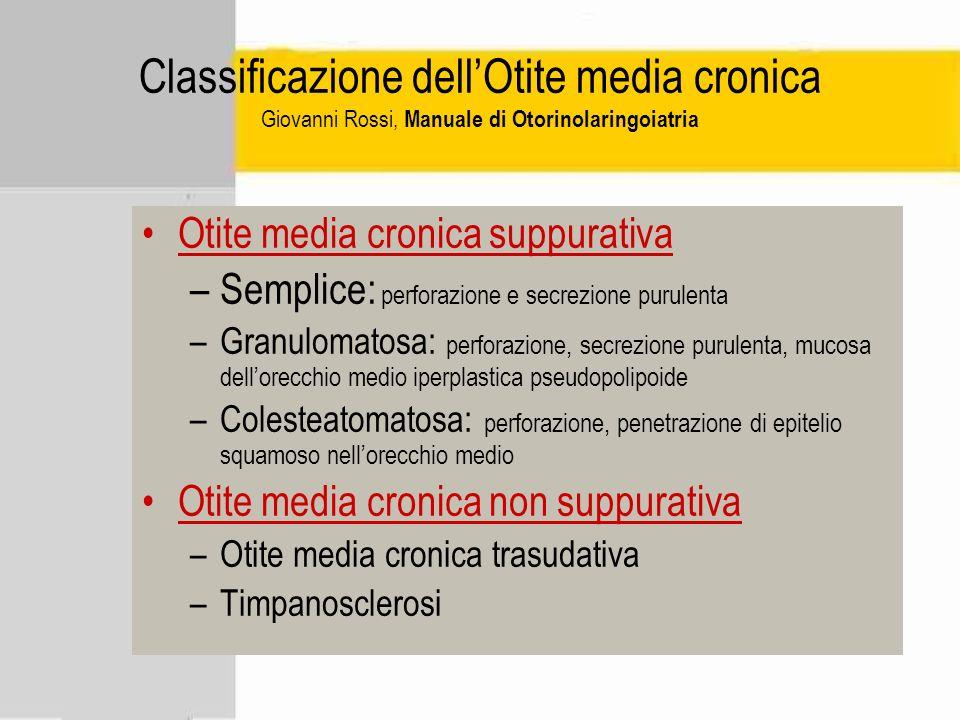 Classificazione dell'Otite media cronica Giovanni Rossi, Manuale di Otorinolaringoiatria