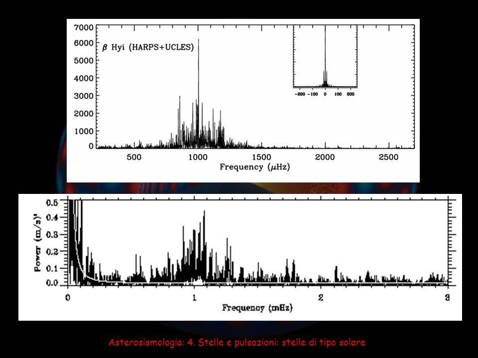 Asterosismologia: 4. Stelle e pulsazioni: stelle di tipo solare