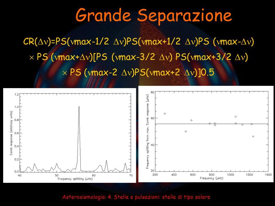 Grande Separazione = 56 ± 1 Hz <>= 55.7 ± 1.4 Hz