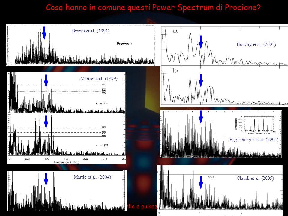 Cosa hanno in comune questi Power Spectrum di Procione