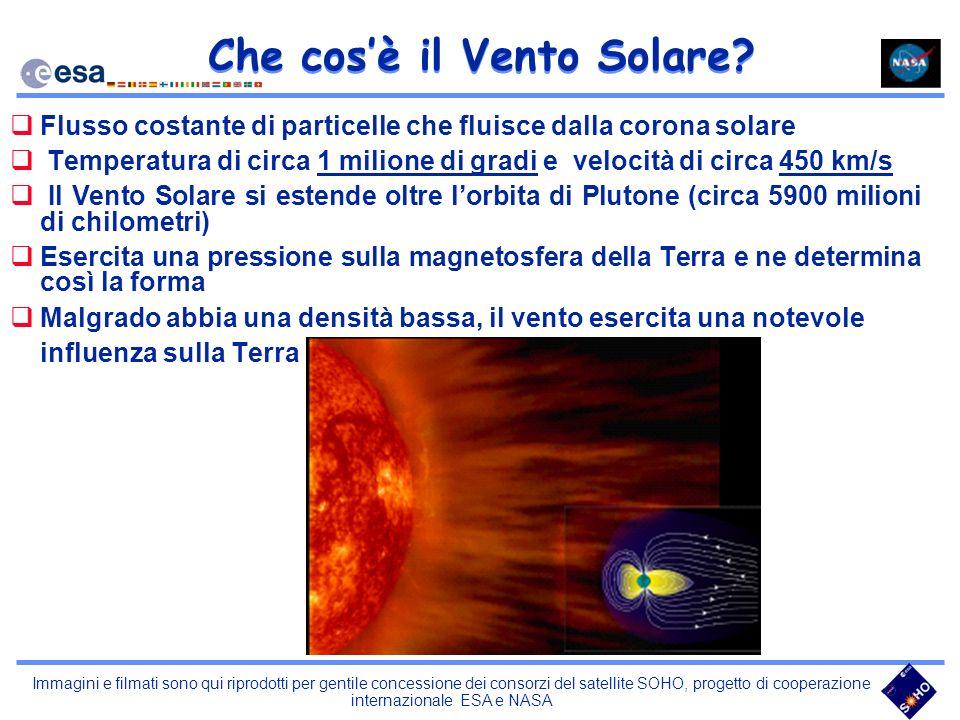 Che cos'è il Vento Solare