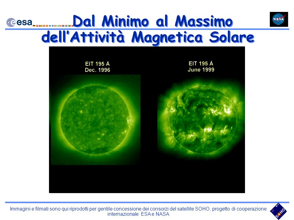 Dal Minimo al Massimo dell'Attività Magnetica Solare