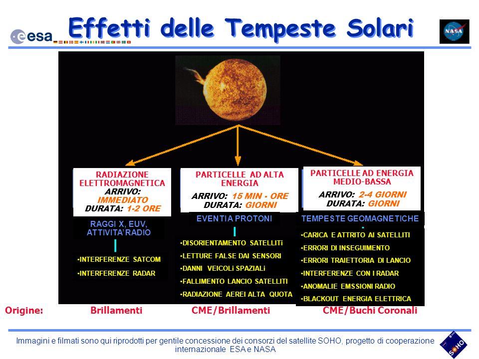Effetti delle Tempeste Solari
