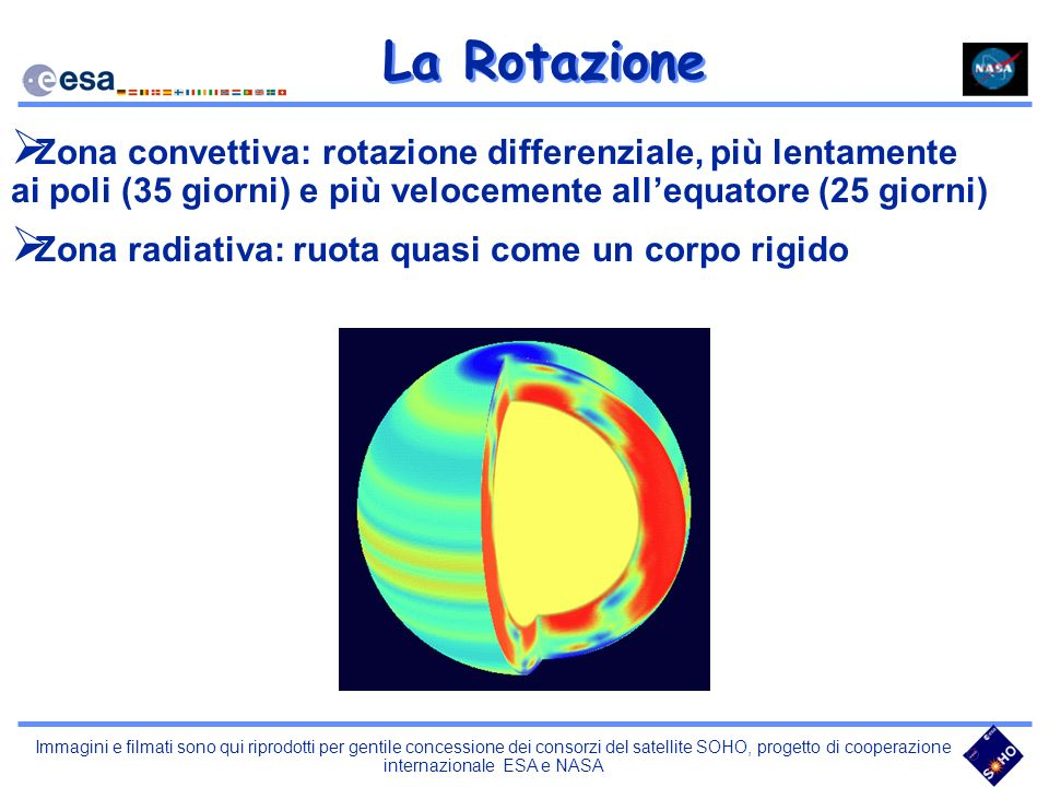 Zona radiativa: ruota quasi come un corpo rigido