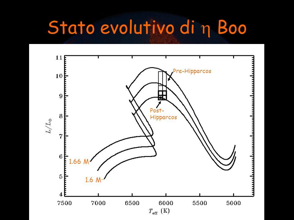 Stato evolutivo di  Boo