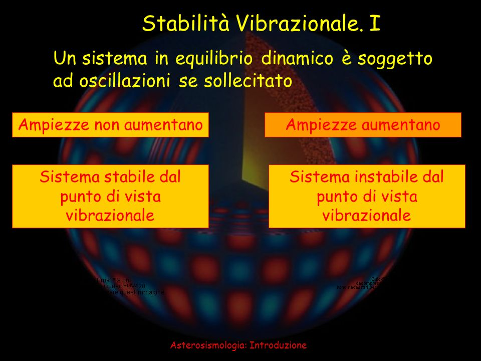 Stabilità Vibrazionale. I